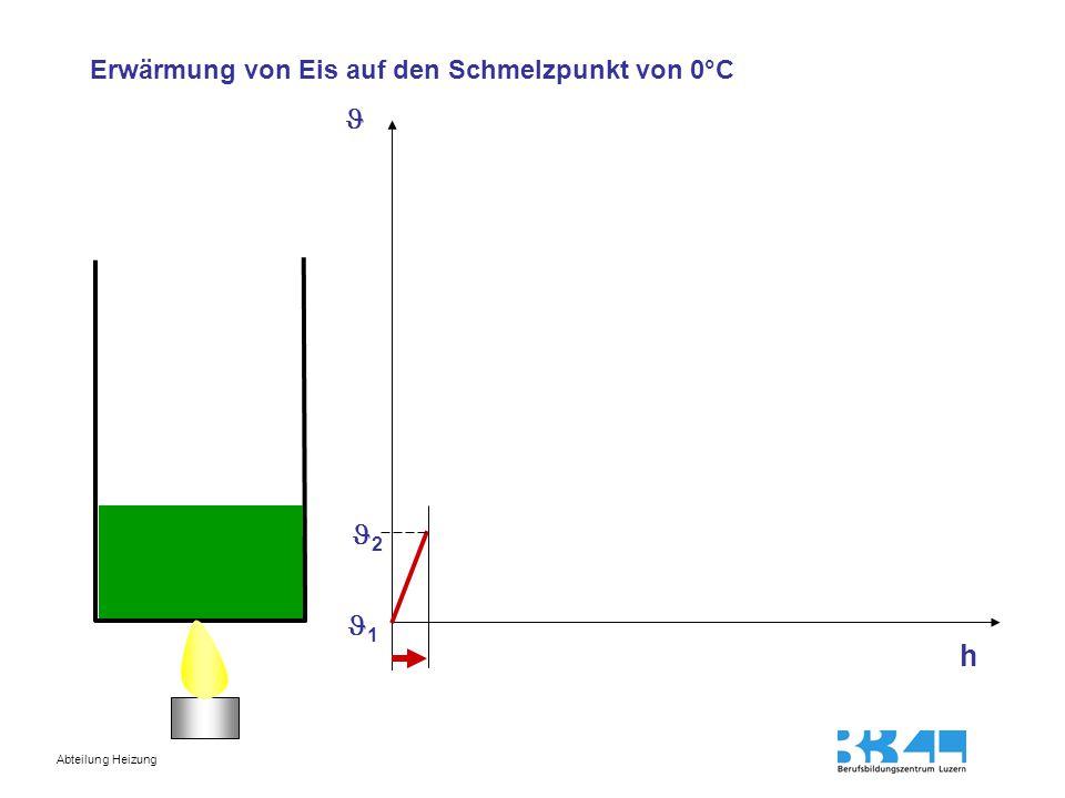 Abteilung Heizung 2 1 Umwandlung des Eises von 0°C in Wasser von 0°C h