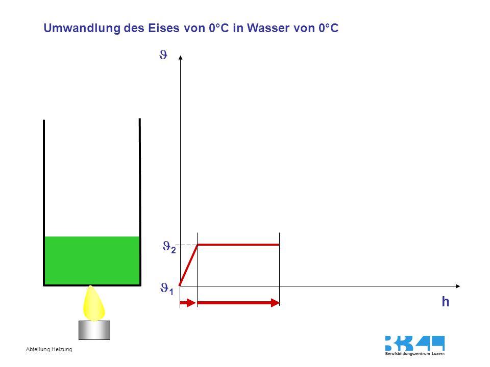 Abteilung Heizung 2 1 3 4 Erwärmung des Wassers von 0°C bis zum Siedepunkt von 100°C h