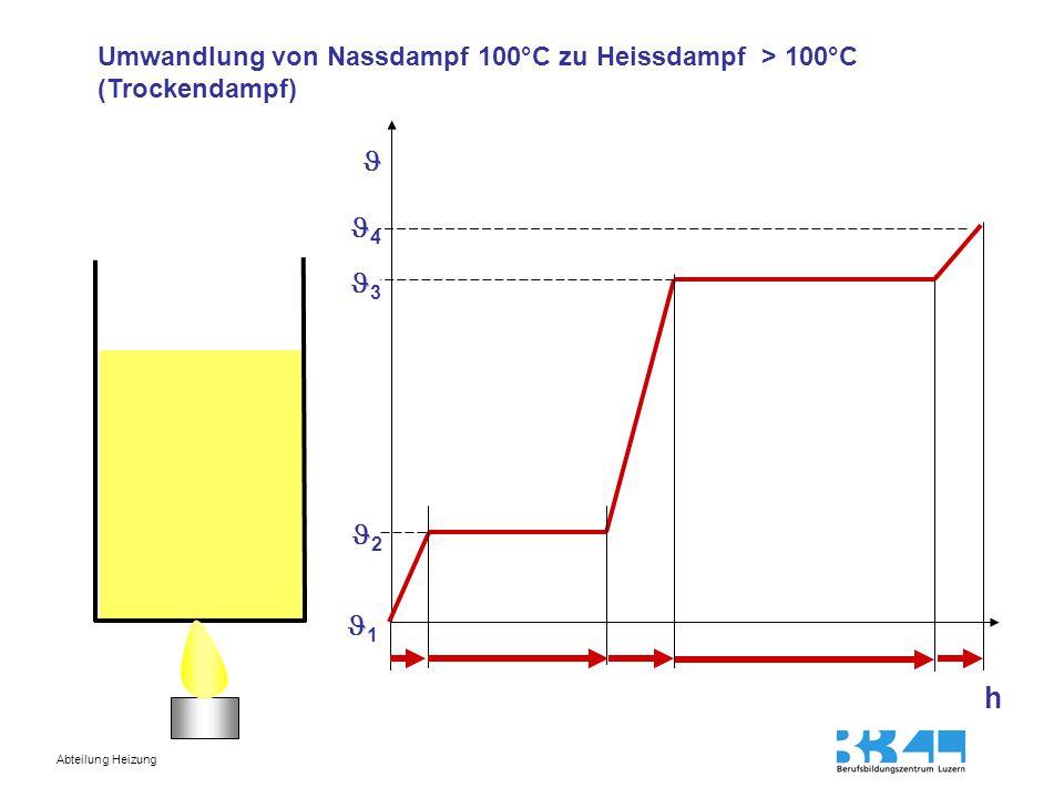 Abteilung Heizung °C h schmelzen verdampfen erstarren kondensieren festÜbergang flüssig Überganggasförmig Q1Q1 Q2Q2 Q3Q3 Q4Q4 Q5Q5 100 0 -5 115 Satt- / Nassdampf Heiss- / Trockendampf s ss l l l = latente Wärme s = sensible Wärme