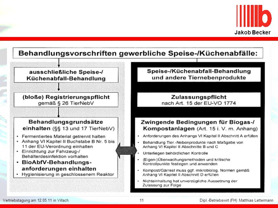 1 Jakob Becker Dipl.-Betriebswirt (FH) Matthias LettermannVertriebstagung am 12.05.11 in Villach11