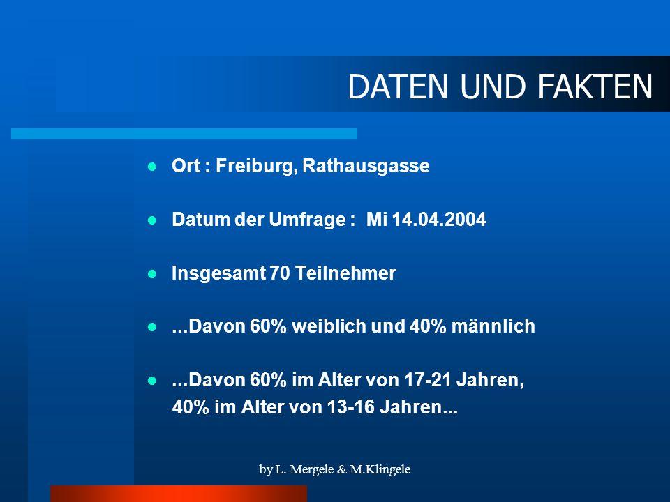 by L. Mergele & M.Klingele Interessierst du dich für Politik? JA !NEIN ! 59%41%