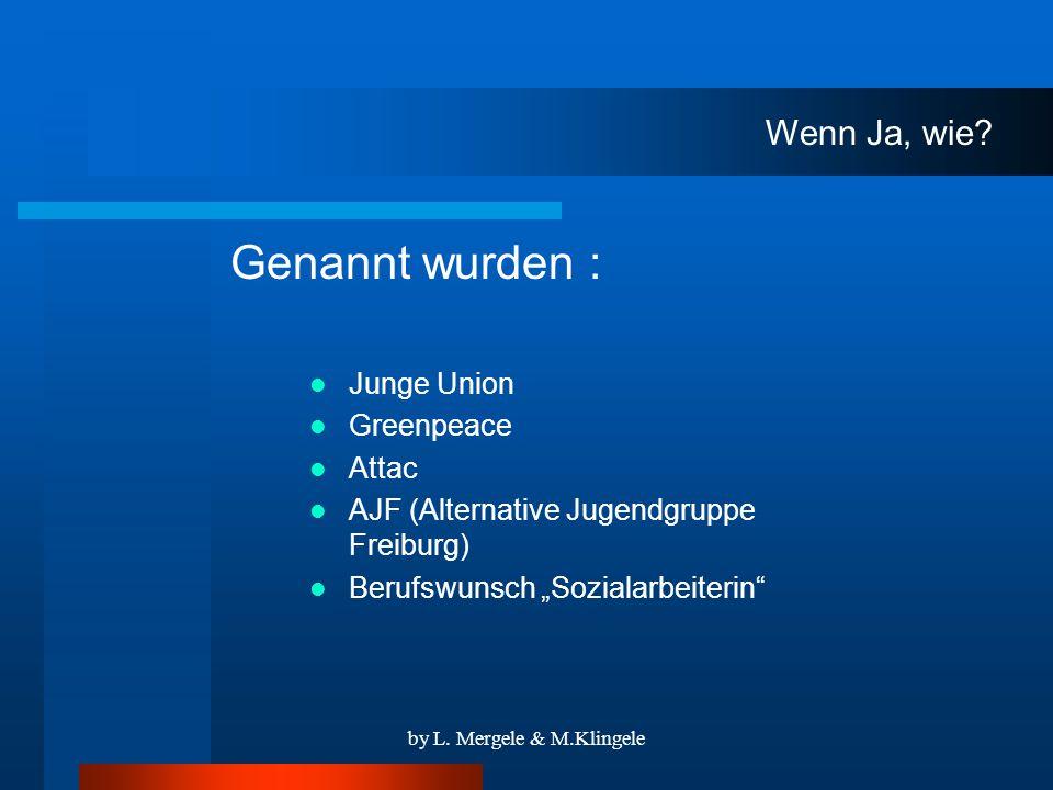 by L.Mergele & M.Klingele Stell' dir vor du wärst Bundeskanzler : Was wären deine Ziele .