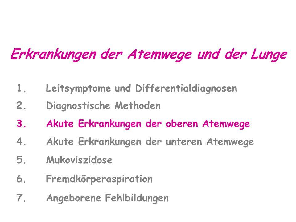 Erkrankungen der Atemwege und der Lunge 1.Leitsymptome und Differentialdiagnosen 2.Diagnostische Methoden 3.Akute Erkrankungen der oberen Atemwege 4.Akute Erkrankungen der unteren Atemwege 5.Mukoviszidose 6.Fremdkörperaspiration 7.