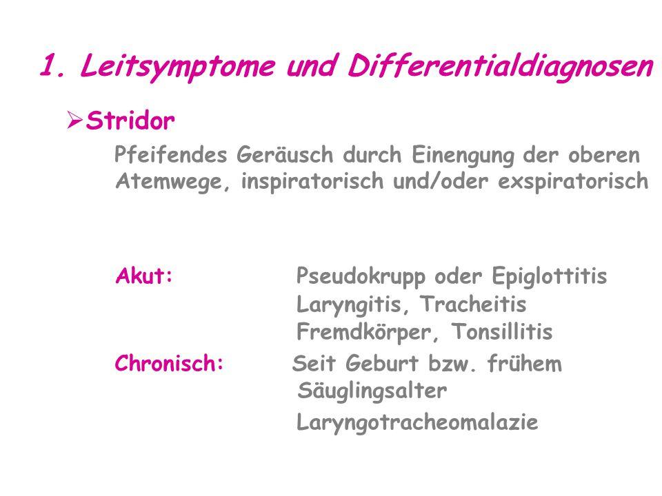 1. Leitsymptome und Differentialdiagnosen  Stridor Pfeifendes Geräusch durch Einengung der oberen Atemwege, inspiratorisch und/oder exspiratorisch Ak