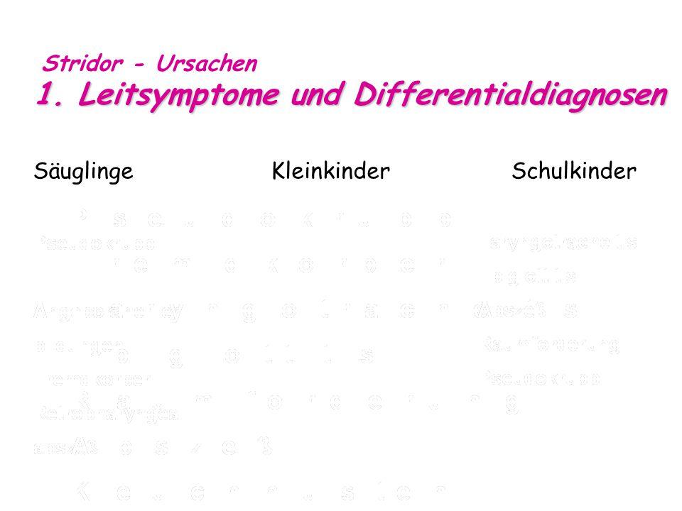Stridor - Ursachen Säuglinge Kleinkinder Schulkinder 1. Leitsymptome und Differentialdiagnosen