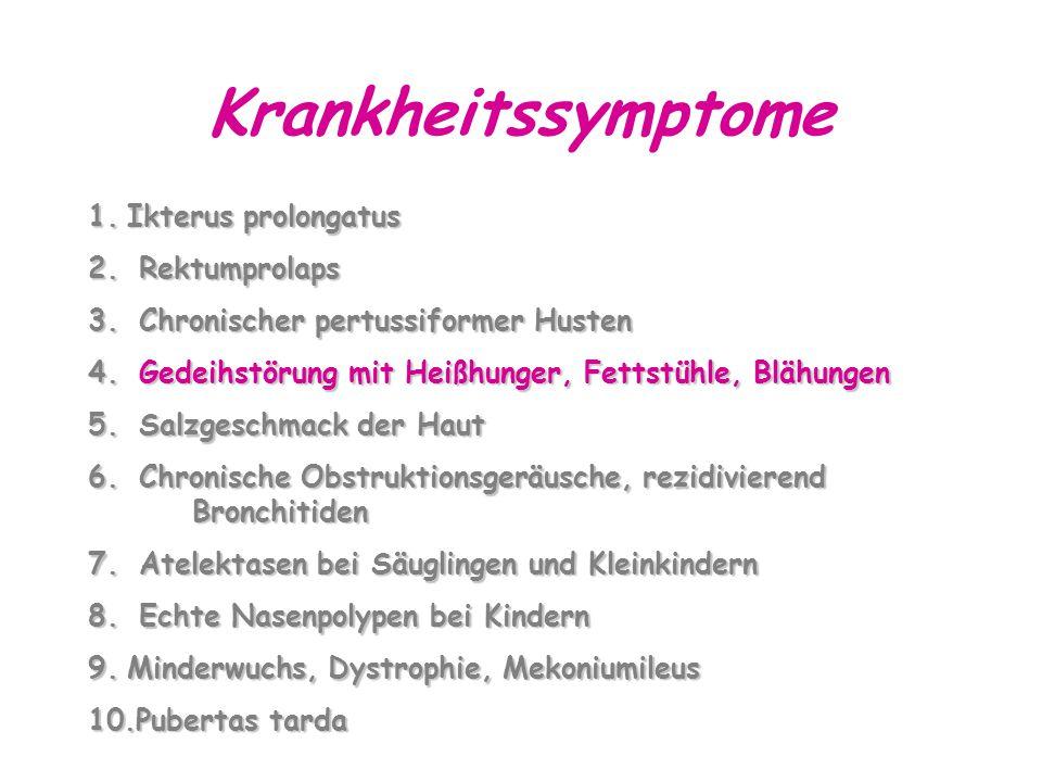 Krankheitssymptome 1.Ikterus prolongatus 2.Rektumprolaps 3.