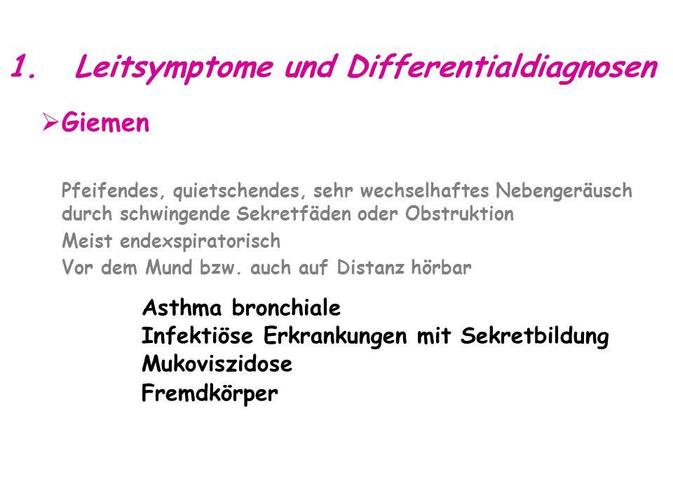 1.Leitsymptome und Differentialdiagnosen  Giemen Pfeifendes, quietschendes, sehr wechselhaftes Nebengeräusch durch schwingende Sekretfäden oder Obstruktion Meist endexspiratorisch Vor dem Mund bzw.