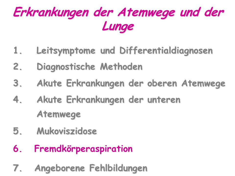 Erkrankungen der Atemwege und der Lunge 1.Leitsymptome und Differentialdiagnosen 2.Diagnostische Methoden 3.Akute Erkrankungen der oberen Atemwege 4.Akute Erkrankungen der unteren Atemwege 5.