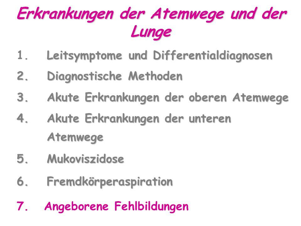 Erkrankungen der Atemwege und der Lunge Leitsymptome und Differentialdiagnosen 1.Leitsymptome und Differentialdiagnosen 2.Diagnostische Methoden 3.Akute Erkrankungen der oberen Atemwege 4.Akute Erkrankungen der unteren Atemwege 5.