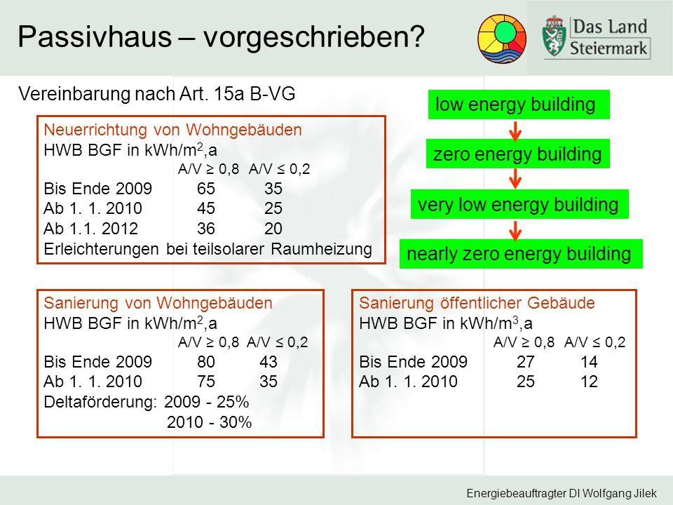 Energiebeauftragter DI Wolfgang Jilek Passivhaus – vorgeschrieben? Vereinbarung nach Art. 15a B-VG Sanierung von Wohngebäuden HWB BGF in kWh/m 2,a A/V