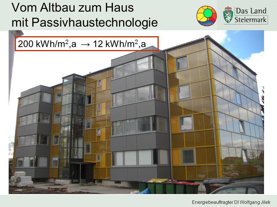 Energiebeauftragter DI Wolfgang Jilek Vom Altbau zum Haus mit Passivhaustechnologie 200 kWh/m 2,a → 12 kWh/m 2,a