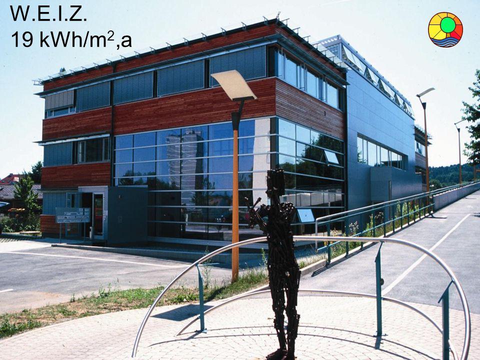 Energiebeauftragter DI Wolfgang Jilek W.E.I.Z. 19 kWh/m 2,a