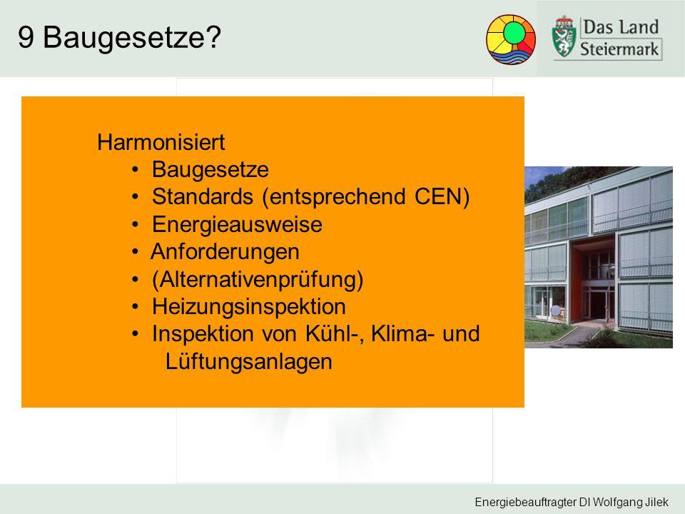 Energiebeauftragter DI Wolfgang Jilek 9 Baugesetze? Baugesetzgebung ist Kompetenz der 9 Bundesländer, daher gibt es 9 Baugesetze 9 Wohnbaufördersystem