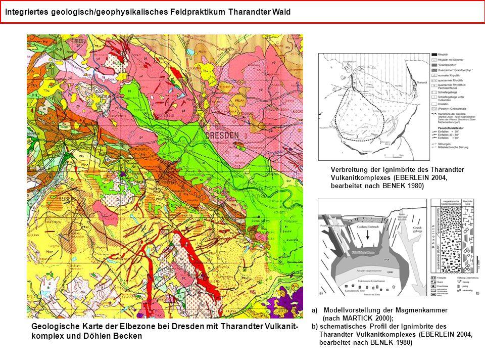 Integriertes geologisch/geophysikalisches Feldpraktikum Tharandter Wald Geologische Karte der Elbezone bei Dresden mit Tharandter Vulkanit- komplex und Döhlen Becken Verbreitung der Ignimbrite des Tharandter Vulkanitkomplexes (EBERLEIN 2004, bearbeitet nach BENEK 1980) a)Modellvorstellung der Magmenkammer (nach MARTICK 2000); b) schematisches Profil der Ignimbrite des Tharandter Vulkanitkomplexes (EBERLEIN 2004, bearbeitet nach BENEK 1980)