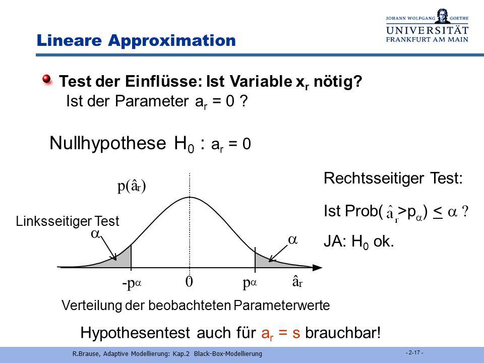 R.Brause, Adaptive Modellierung: Kap.2 Black-Box-Modellierung - 2-16 - Lineare Approximation - Multikollinearität Test der Abhängigkeit der Variablen