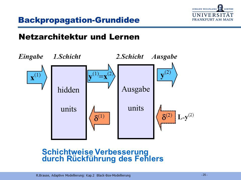 R.Brause, Adaptive Modellierung: Kap.2 Black-Box-Modellierung - 2-24 - DEF Schicht Was sind Neuronale Netze ? Lineare Schicht y = (,…, ) T = W·x Matri
