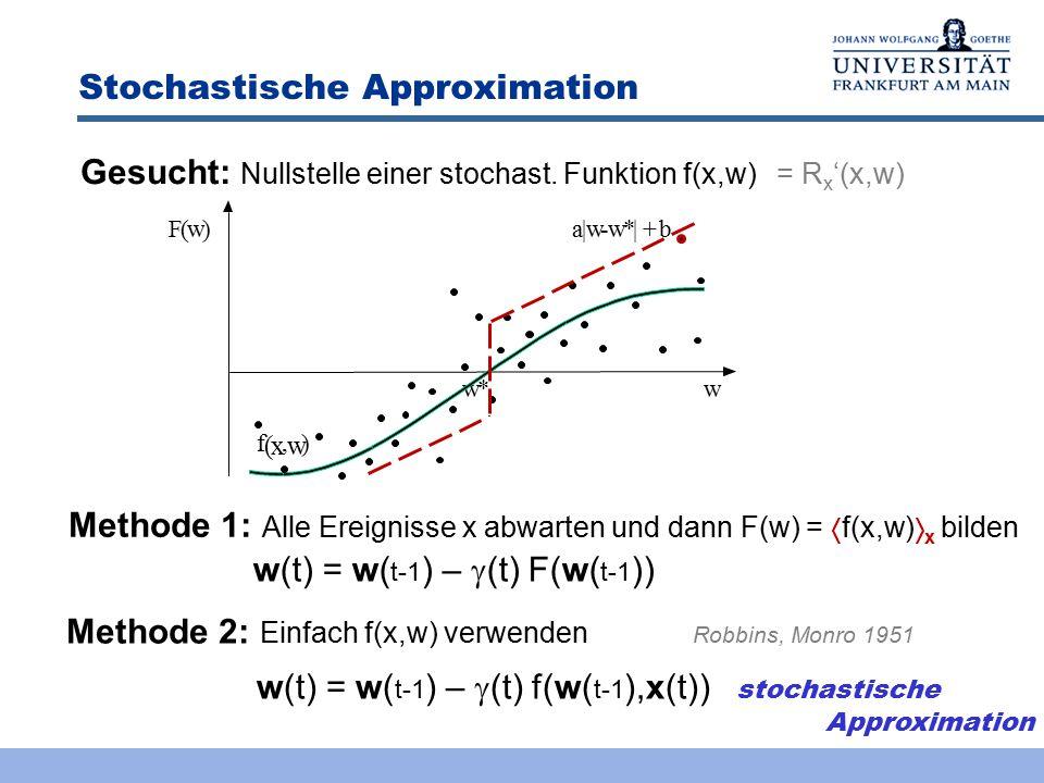 Stochastisches Lernen Lernen mit Zielfunktion R(w) =  R x (w,x)  x w (t) = w (t-1) -  (t)  w R x ( w (t-1 ) ) wird ersetzt durch Lernen mit stocha