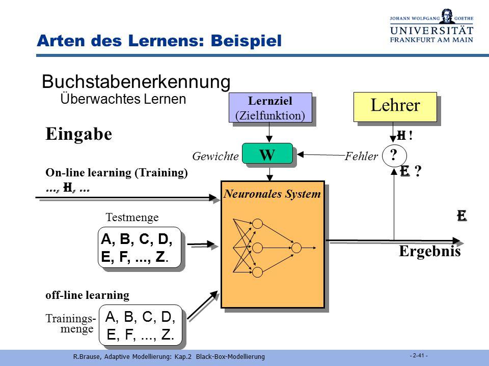 R.Brause, Adaptive Modellierung: Kap.2 Black-Box-Modellierung - 40 - Online vs Offline-Lernen OFFLINE-Learning: WHILE NOT Abbruchbedingung erfüllt: Ge