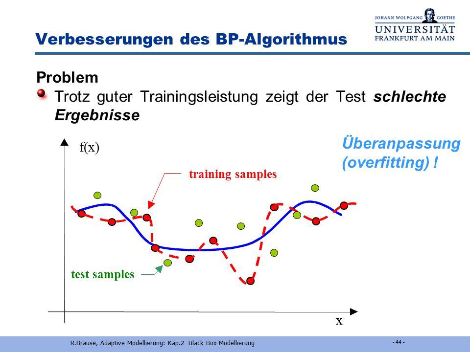 R.Brause, Adaptive Modellierung: Kap.2 Black-Box-Modellierung - 2-43 - Lernen - Probleme Die Konvergenz ist relativ langsam, besonders bei mehreren Sc