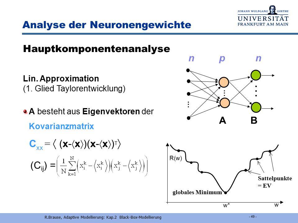 Rüdiger Brause: Adaptive Systeme, Institut für Informatik, WS 2009 - 48 - Transformation mit minimalem MSE Was ist die beste Schätzung für die Konstan