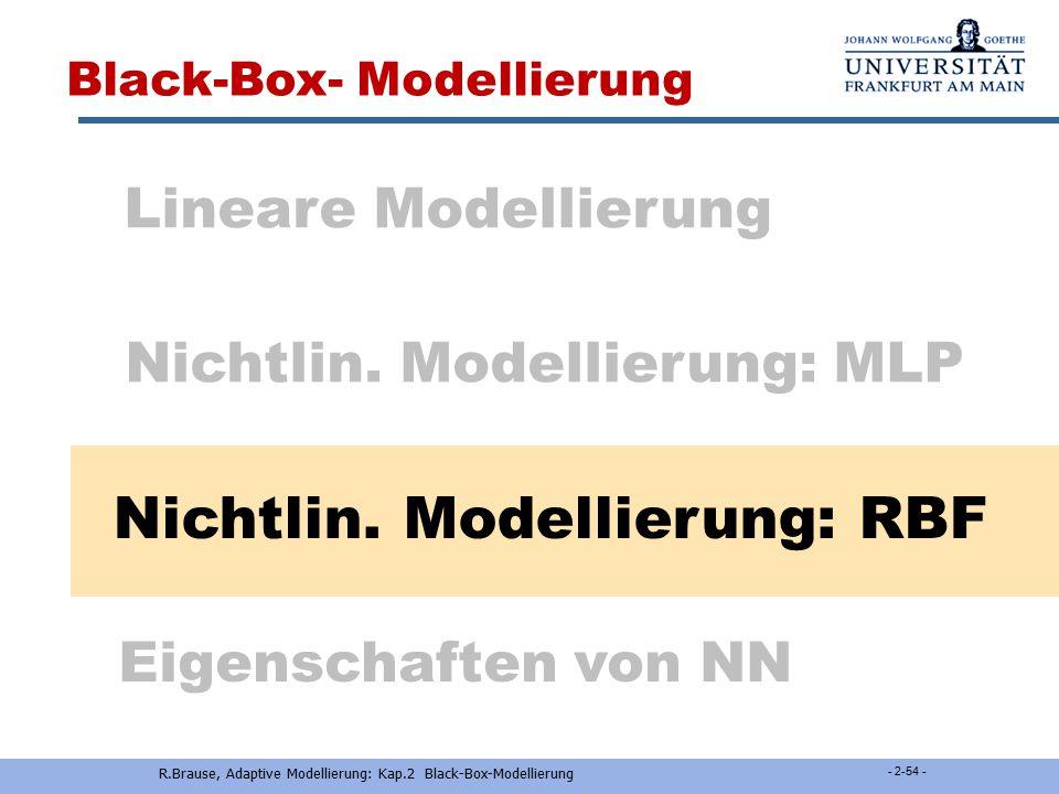 R.Brause, Adaptive Modellierung: Kap.2 Black-Box-Modellierung - 2-53 - Problem Ausgabefunktion Abhilfen: Andere Ausgabefunktion wählen (z.B. Sinus) An