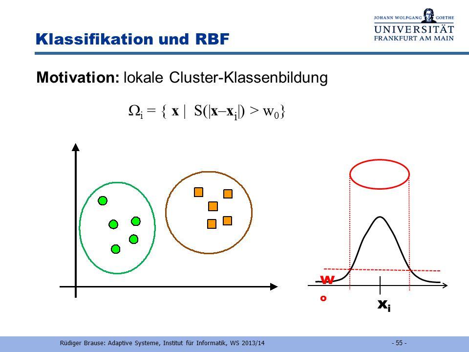 Nichtlin. Modellierung: RBF Lineare Modellierung Nichtlin. Modellierung: MLP Eigenschaften von NN - 2-54 - R.Brause, Adaptive Modellierung: Kap.2 Blac