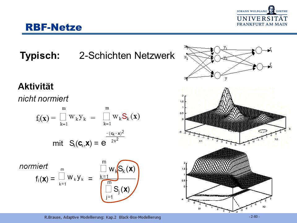 Parzen Window - Methode Approximation durch Überlagerung von Basisfunktionen Rüdiger Brause: Adaptive Systeme, Institut für Informatik, WS 2013/14 - 5