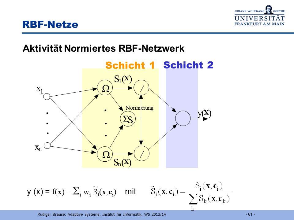 R.Brause, Adaptive Modellierung: Kap.2 Black-Box-Modellierung - 2-60 - RBF-Netze Typisch:2-Schichten Netzwerk Aktivität nicht normiert f i ( x ) = wy