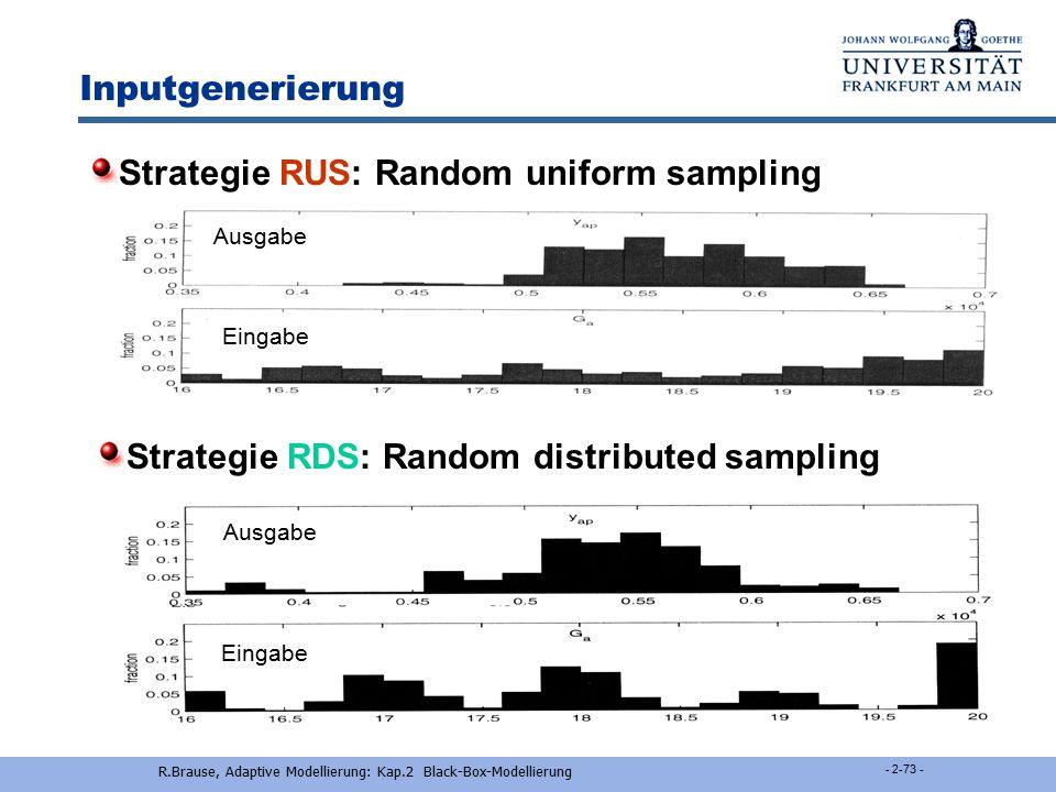 R.Brause, Adaptive Modellierung: Kap.2 Black-Box-Modellierung - 2-72 - Anwendung: Industriereaktor Chem. Synthese eines Polymers Kettentrans- feragent