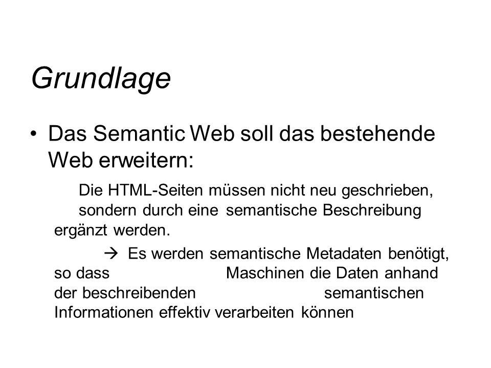 Grundlage Das Semantic Web soll das bestehende Web erweitern: Die HTML-Seiten müssen nicht neu geschrieben, sondern durch eine semantische Beschreibun