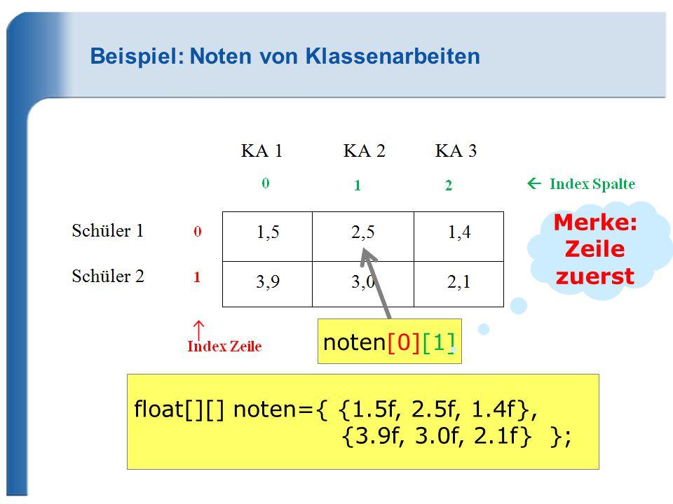 Beispiel: Noten von Klassenarbeiten float[][] noten={ {1.5f, 2.5f, 1.4f}, {3.9f, 3.0f, 2.1f} }; noten[0][1] Merke: Zeile zuerst
