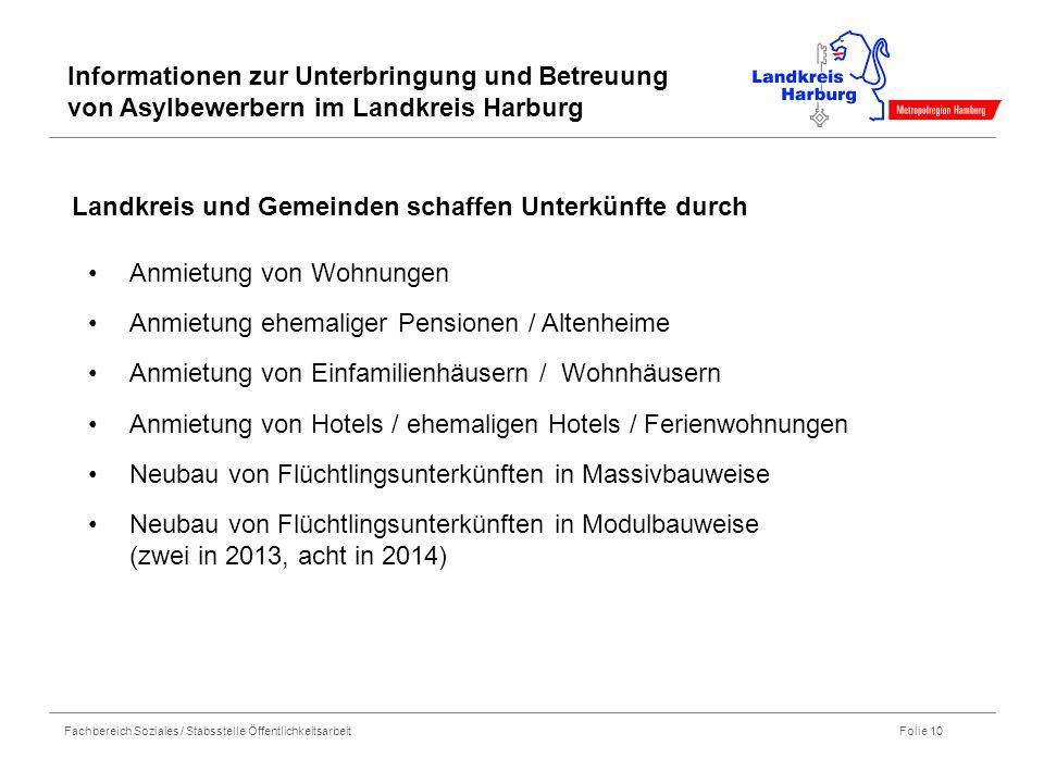 Fachbereich Soziales / Stabsstelle Öffentlichkeitsarbeit Folie 10 Landkreis und Gemeinden schaffen Unterkünfte durch Anmietung von Wohnungen Anmietung