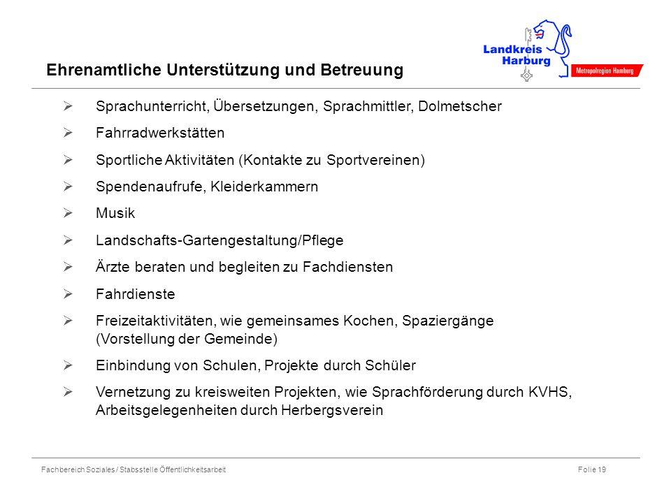 Fachbereich Soziales / Stabsstelle Öffentlichkeitsarbeit Folie 19 Ehrenamtliche Unterstützung und Betreuung  Sprachunterricht, Übersetzungen, Sprachm