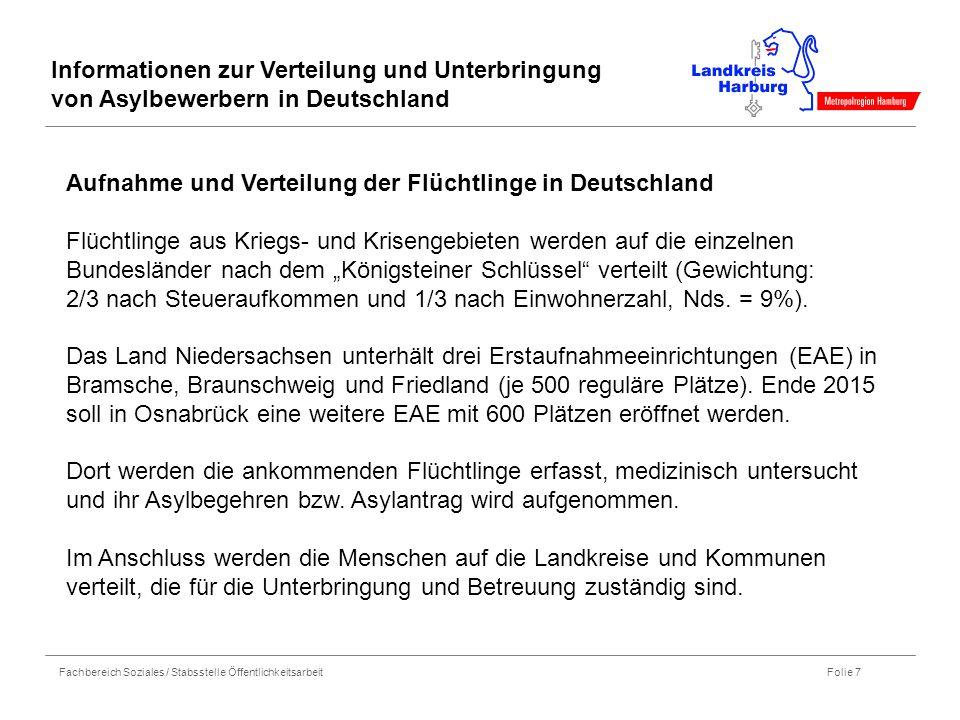 Fachbereich Soziales / Stabsstelle Öffentlichkeitsarbeit Folie 7 Informationen zur Verteilung und Unterbringung von Asylbewerbern in Deutschland Aufna