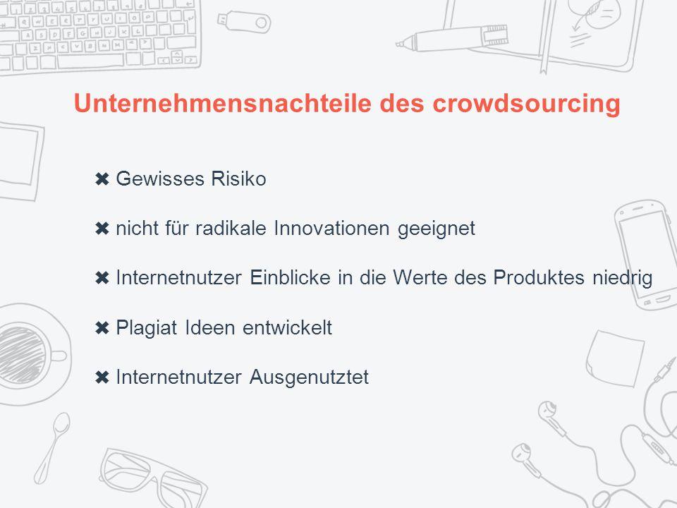 Unternehmensnachteile des crowdsourcing ✖ Gewisses Risiko ✖ nicht für radikale Innovationen geeignet ✖ Internetnutzer Einblicke in die Werte des Produktes niedrig ✖ Plagiat Ideen entwickelt ✖ Internetnutzer Ausgenutztet