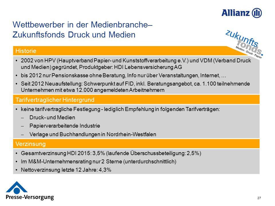 27 Wettbewerber in der Medienbranche– Zukunftsfonds Druck und Medien Historie 2002 von HPV (Hauptverband Papier- und Kunststoffverarbeitung e.V.) und