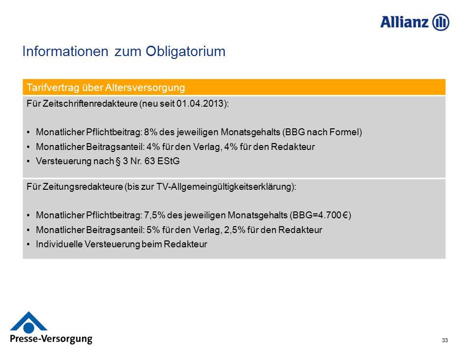 33 Informationen zum Obligatorium Tarifvertrag über Altersversorgung Für Zeitschriftenredakteure (neu seit 01.04.2013): Monatlicher Pflichtbeitrag: 8%