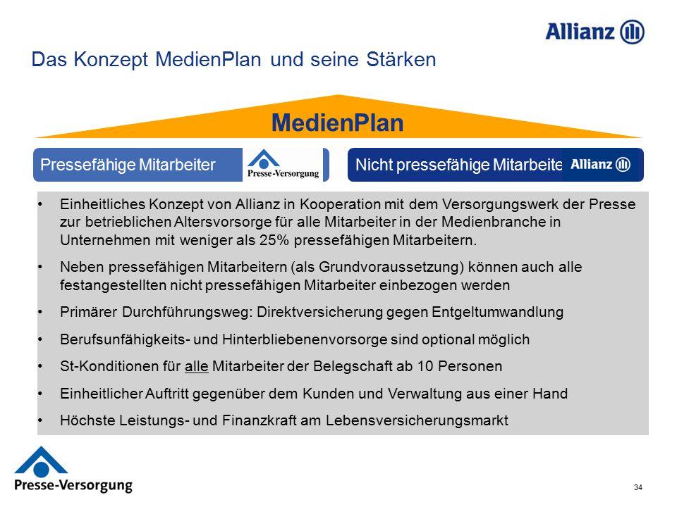 34 Das Konzept MedienPlan und seine Stärken Einheitliches Konzept von Allianz in Kooperation mit dem Versorgungswerk der Presse zur betrieblichen Alte