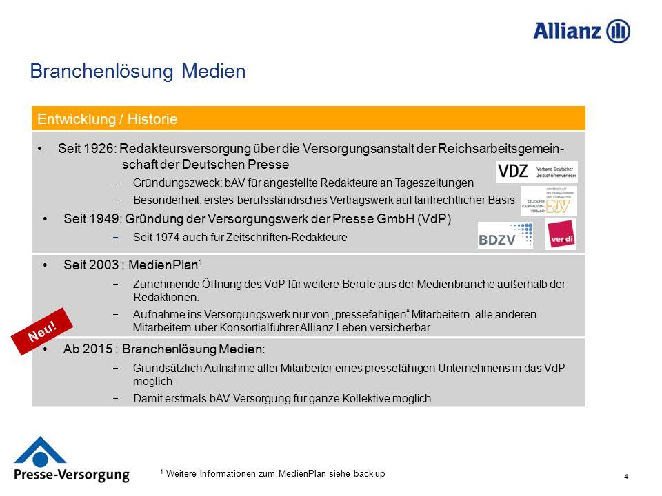 4 Branchenlösung Medien Entwicklung / Historie Seit 1926: Redakteursversorgung über die Versorgungsanstalt der Reichsarbeitsgemein- schaft der Deutsch