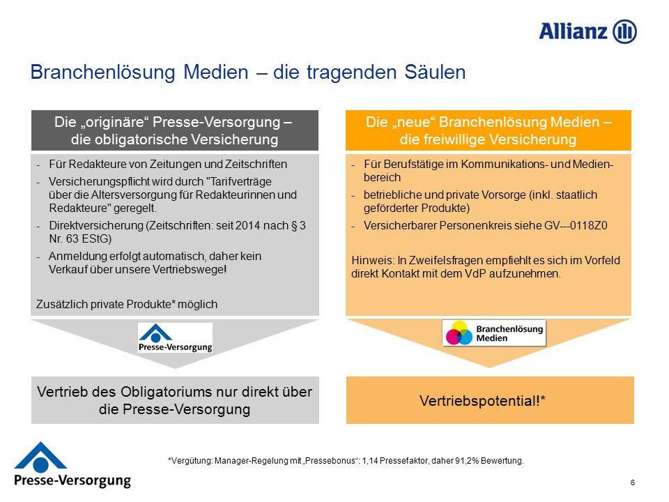 """6 Branchenlösung Medien – die tragenden Säulen Die """"originäre"""" Presse-Versorgung – die obligatorische Versicherung Die """"neue"""" Branchenlösung Medien –"""