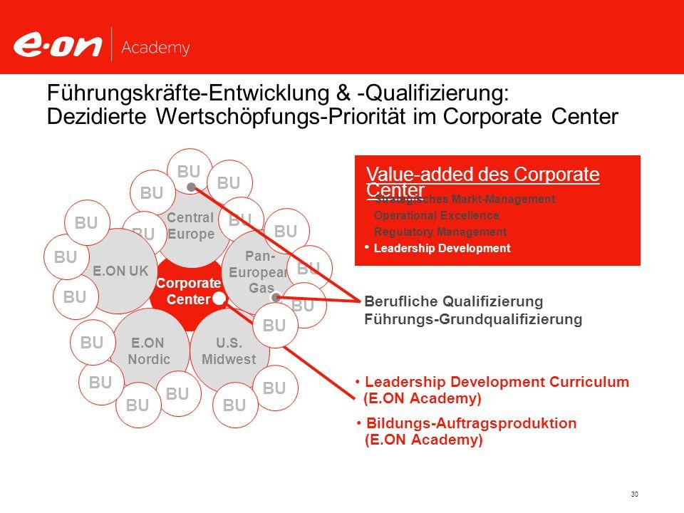 30 Corporate Center E.ON Nordic Central Europe BU E.ON UK Pan- European Gas BU U.S.
