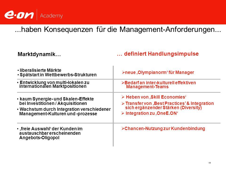 44...haben Konsequenzen für die Management-Anforderungen...