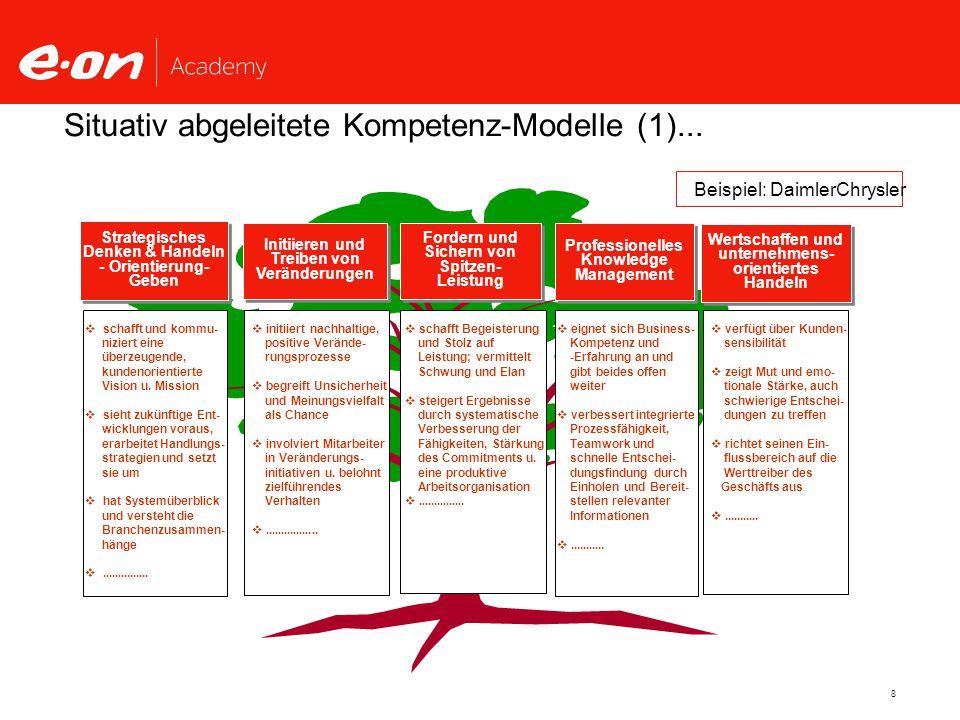 8 Situativ abgeleitete Kompetenz-Modelle (1)...