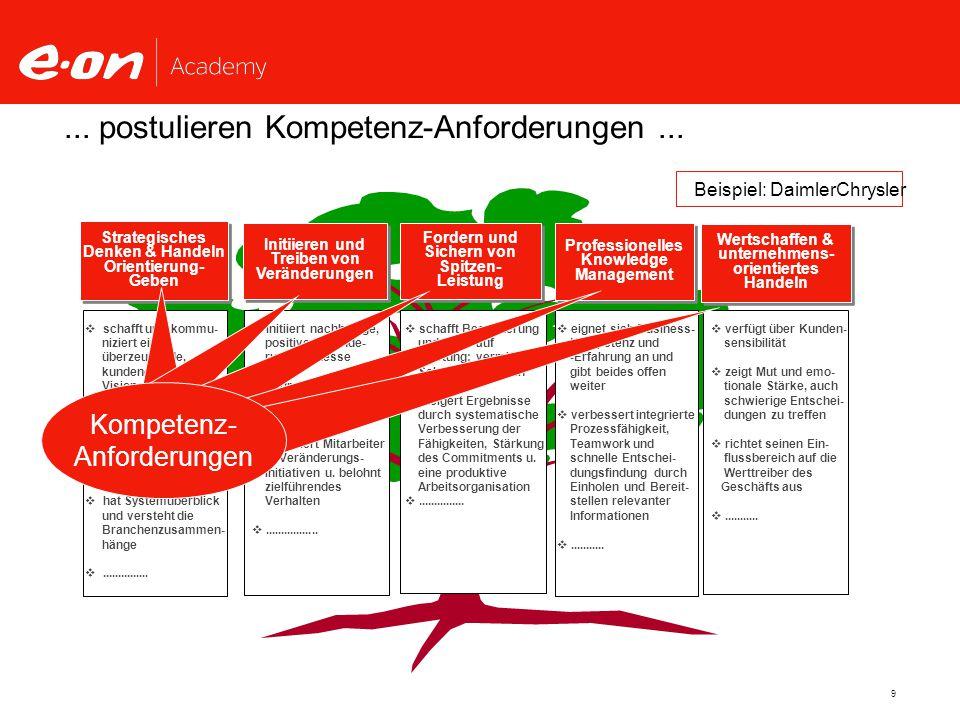 9...postulieren Kompetenz-Anforderungen...
