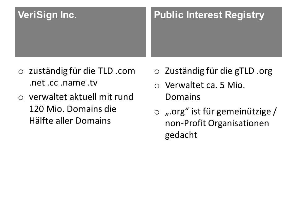 o zuständig für die TLD.com.net.cc.name.tv o verwaltet aktuell mit rund 120 Mio.