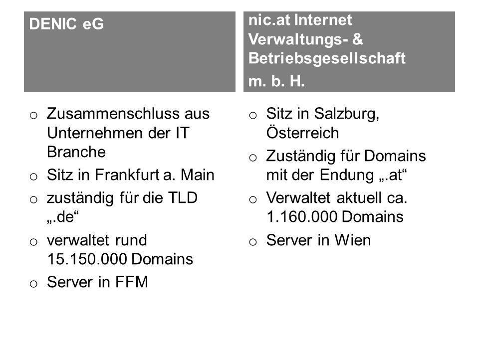 DENIC eG o Zusammenschluss aus Unternehmen der IT Branche o Sitz in Frankfurt a.
