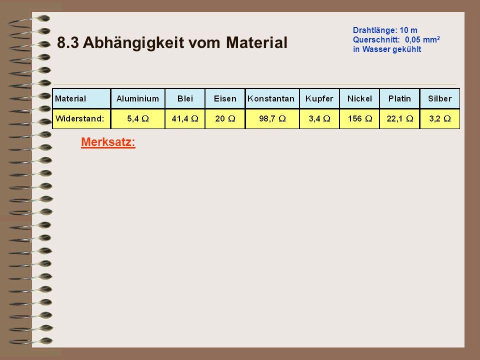 Merksatz: 8.3 Abhängigkeit vom Material Drahtlänge: 10 m Querschnitt: 0,05 mm 2 in Wasser gekühlt