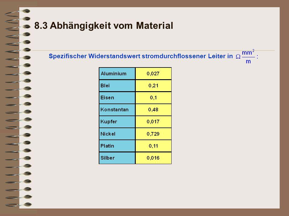 8.3 Abhängigkeit vom Material Spezifischer Widerstandswert stromdurchflossener Leiter in