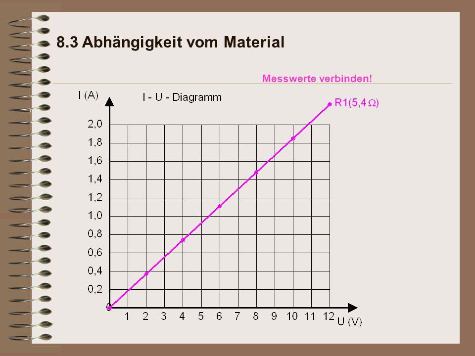 Messwerte verbinden! 8.3 Abhängigkeit vom Material