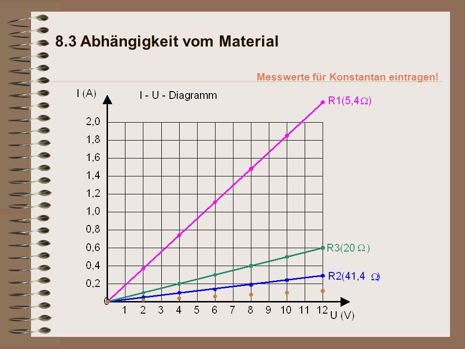8.3 Abhängigkeit vom Material Messwerte für Konstantan eintragen!